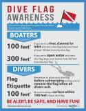 Dive Flag Awareness copy